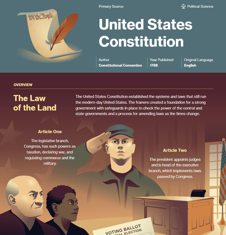 United States Constitution | Course Hero